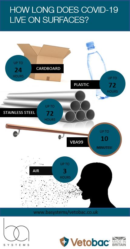 01 Infographic