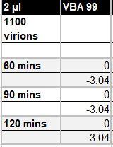 test-results-vba992